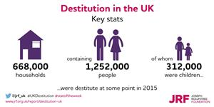 Image: Destitution in the UK